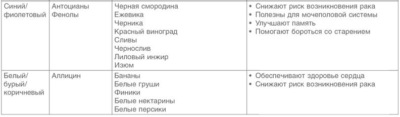 Снимок экрана от 2015-07-26 12:59:13
